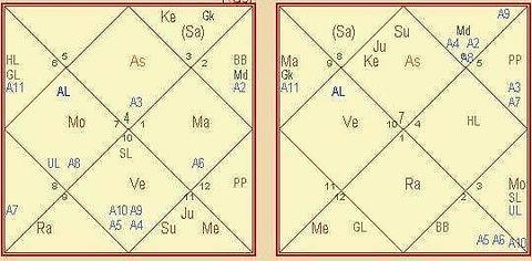 *** карта рождения - гороскоп - мужчины и женщины ***