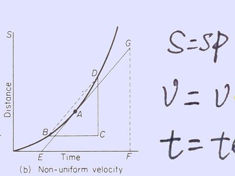 *** Расстояние - скорость - время | Span - velocity - time | Spatium - velocitas - tempus ***