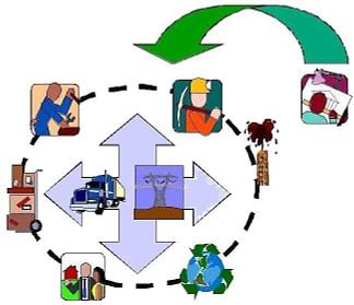 *** Система структура | Целостность и эффективность | Принцип и Метод | Концепция Централизации ***
