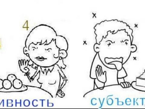 *** Антон Кузнецов — субъективность и объективность субъективное и объективное ***