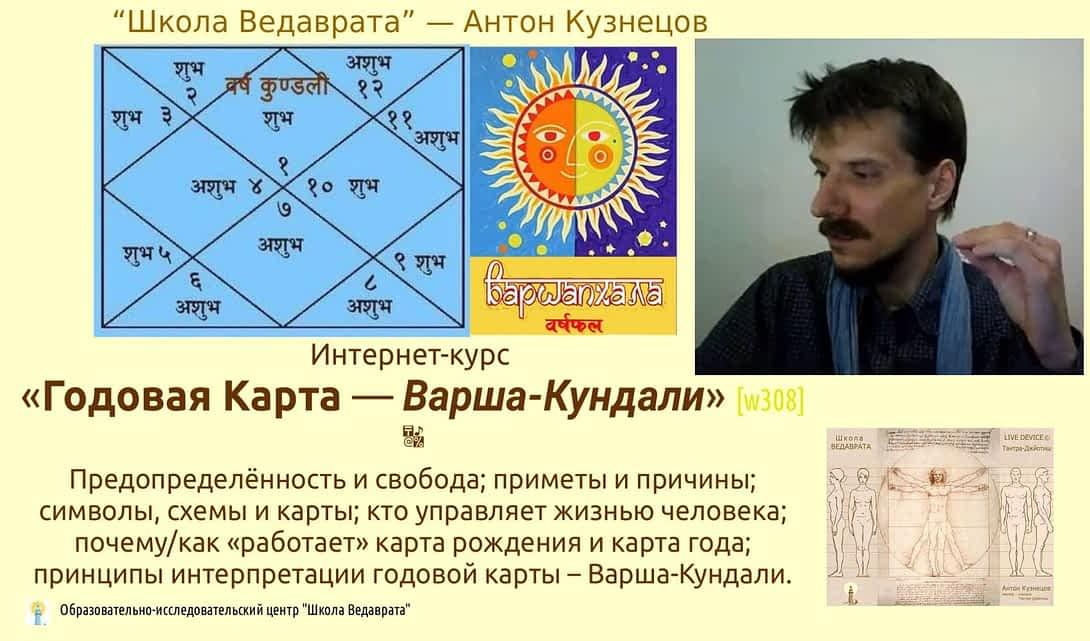 *** Интерпретация годовой карты Варша-Кундали— индивидуальные годовые прогнозы ВаршаПхала***