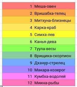 соответствие цвета Раши