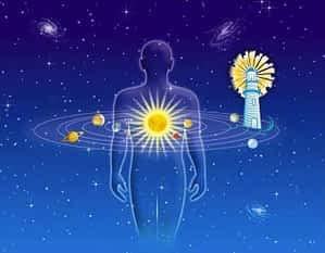 *** наука Тантра-Джйотиш, Знание Грах -- Божественных Сущностей как Высших Сил жизни -- в человеке и его окружении ***