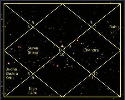 Интерпретация карты рождения # 326 (SM26)