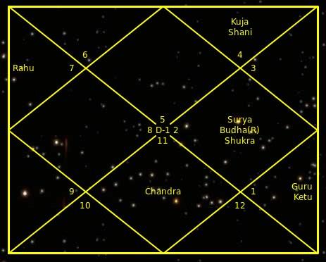 Интерпретация карты рождения # 363 (SM63)