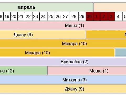 ***астропрогноз_13.04-13.05.2020 ***