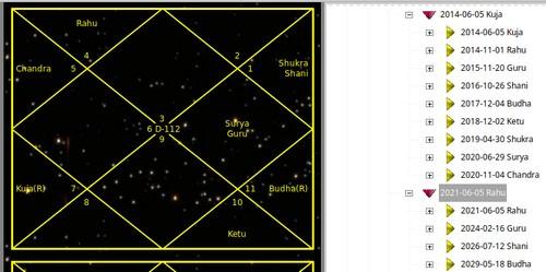 Интерпретация карты рождения # 346 (SM46)