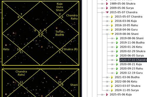 Интерпретация карты рождения # 357 (SM57)