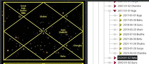 Интерпретация карты рождения # 364 (SM64)
