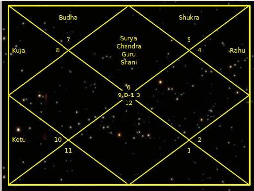 Интерпретация карты рождения # 355 (SM55)