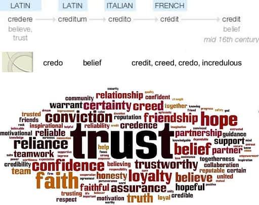 *** Кредит — вера доверие займ долг задолженность ***