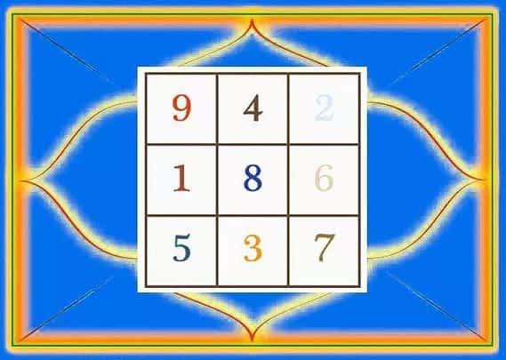 *** Ведическая нумерология — Тантра-Джйотиш — Vedic-numerology Numeric-yantra ***