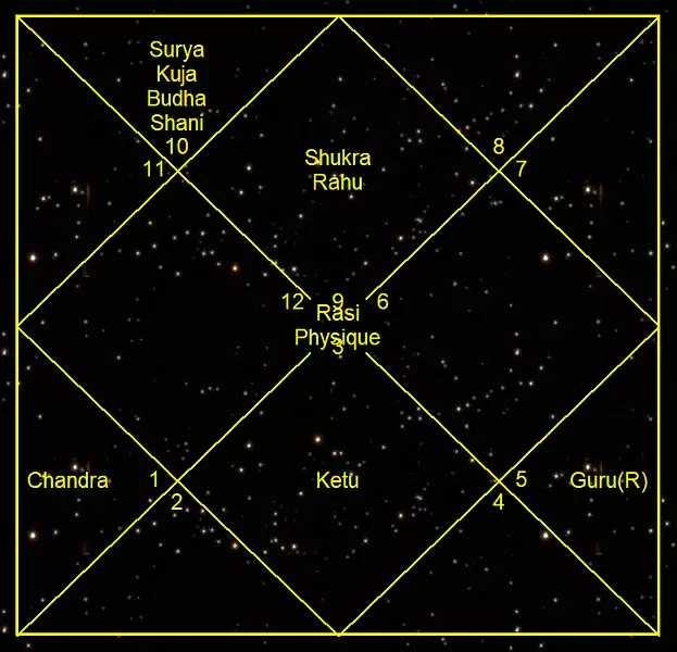 *** Интерпретация карты рождения № 303 SM3 Catya ***
