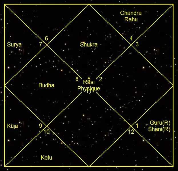 *** Интерпретация карты рождения № 302 SM2 Regina-man-chart ***