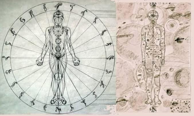 *** Тантра і Тантра-Джйотиш – субъективная наука Tantra-Jyotish ***