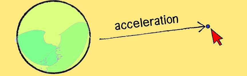 ««« Сила - это мера или фактор действия как воздействующее влияние. »»»