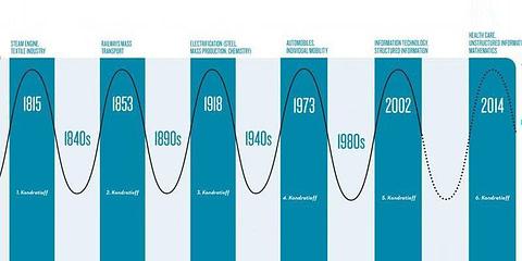 *** 60-летние циклы жизни человечества и новый шестидесятилетняя эпоха 2014-2074 годы ***