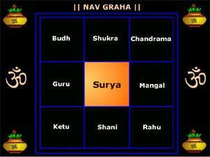 *** Происхождения слова Сурья Суръя Сурйа -- Surya in NavaGraha 9-grahas Nava-Puja ***